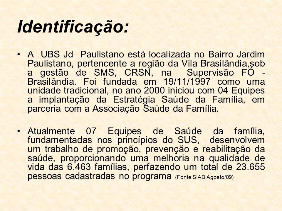 Identificação: A UBS Jd Paulistano está localizada no Bairro Jardim Paulistano, pertencente a região da Vila Brasilândia,sob a gestão de SMS, CRSN, na