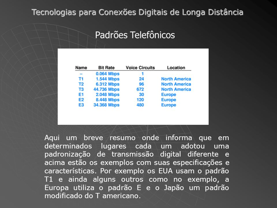 Tecnologias para Conexões Digitais de Longa Distância Padrões Telefônicos Aqui um breve resumo onde informa que em determinados lugares cada um adotou uma padronização de transmissão digital diferente e acima estão os exemplos com suas especificações e características.