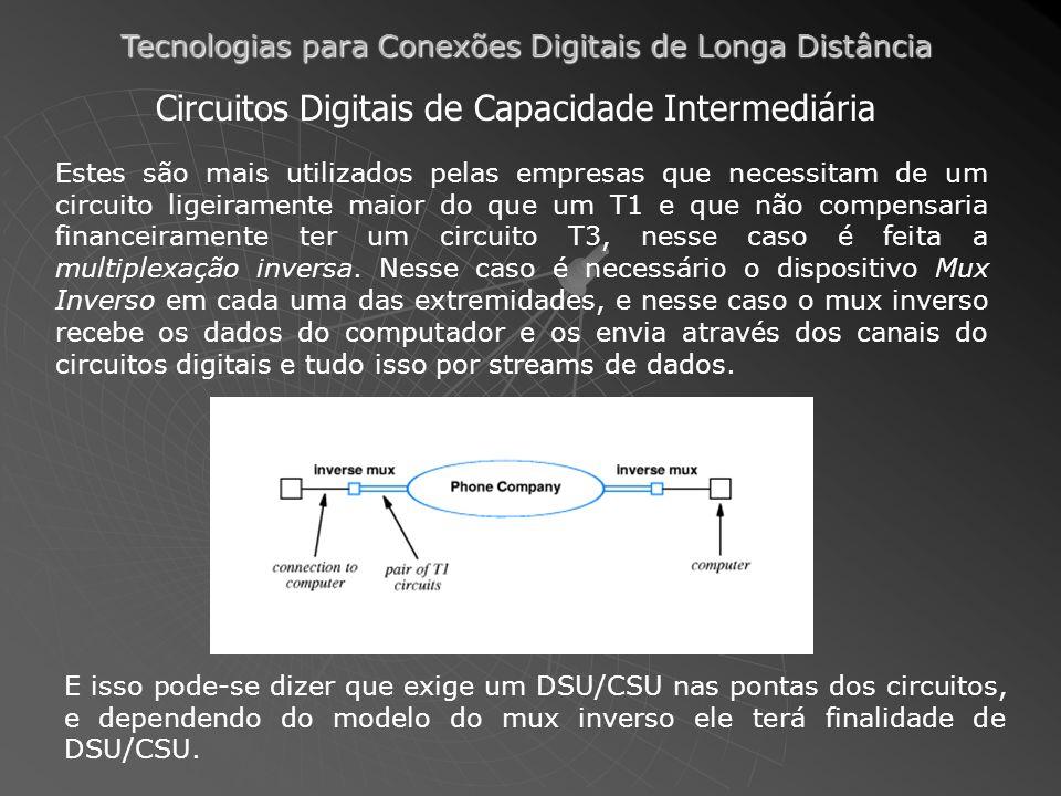 Tecnologias para Conexões Digitais de Longa Distância Circuitos Digitais de Capacidade Intermediária Estes são mais utilizados pelas empresas que nece
