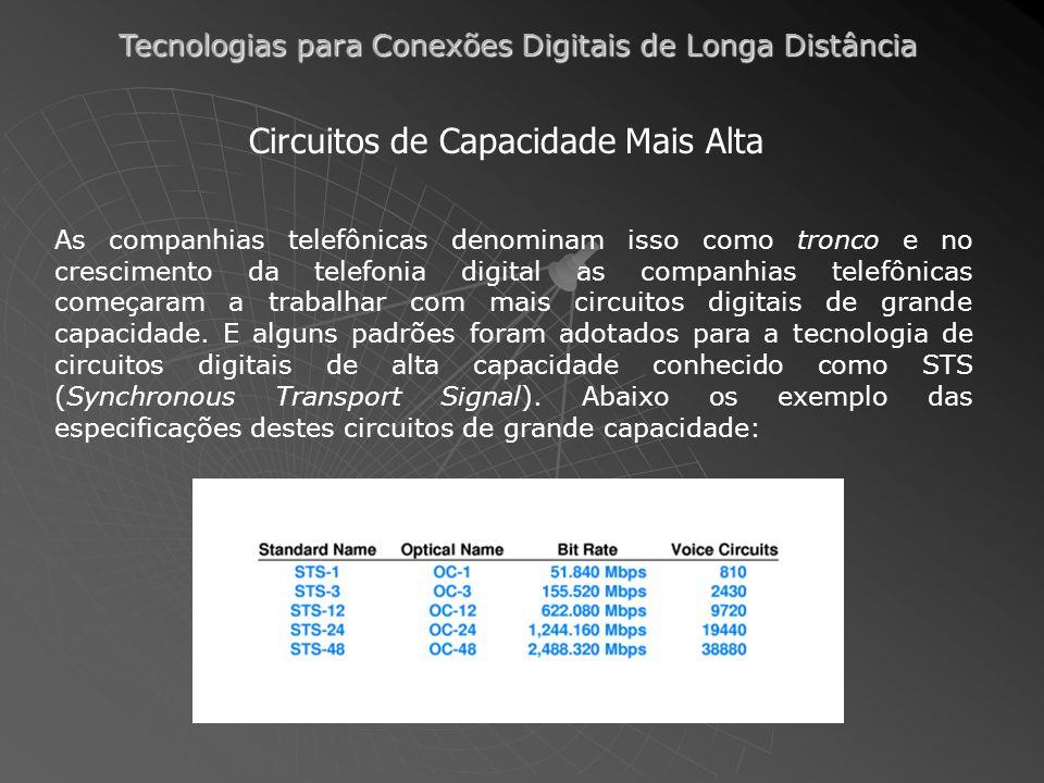 Tecnologias para Conexões Digitais de Longa Distância Circuitos de Capacidade Mais Alta As companhias telefônicas denominam isso como tronco e no crescimento da telefonia digital as companhias telefônicas começaram a trabalhar com mais circuitos digitais de grande capacidade.