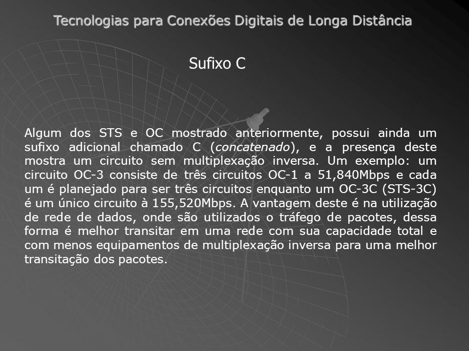 Tecnologias para Conexões Digitais de Longa Distância Sufixo C Algum dos STS e OC mostrado anteriormente, possui ainda um sufixo adicional chamado C (