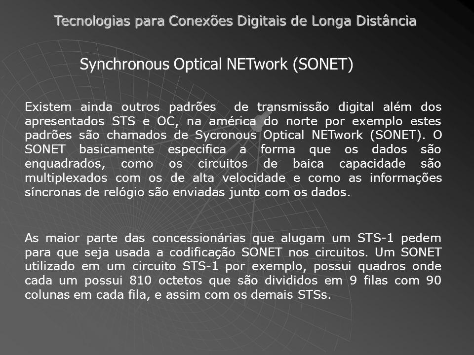Tecnologias para Conexões Digitais de Longa Distância Synchronous Optical NETwork (SONET) Existem ainda outros padrões de transmissão digital além dos apresentados STS e OC, na américa do norte por exemplo estes padrões são chamados de Sycronous Optical NETwork (SONET).