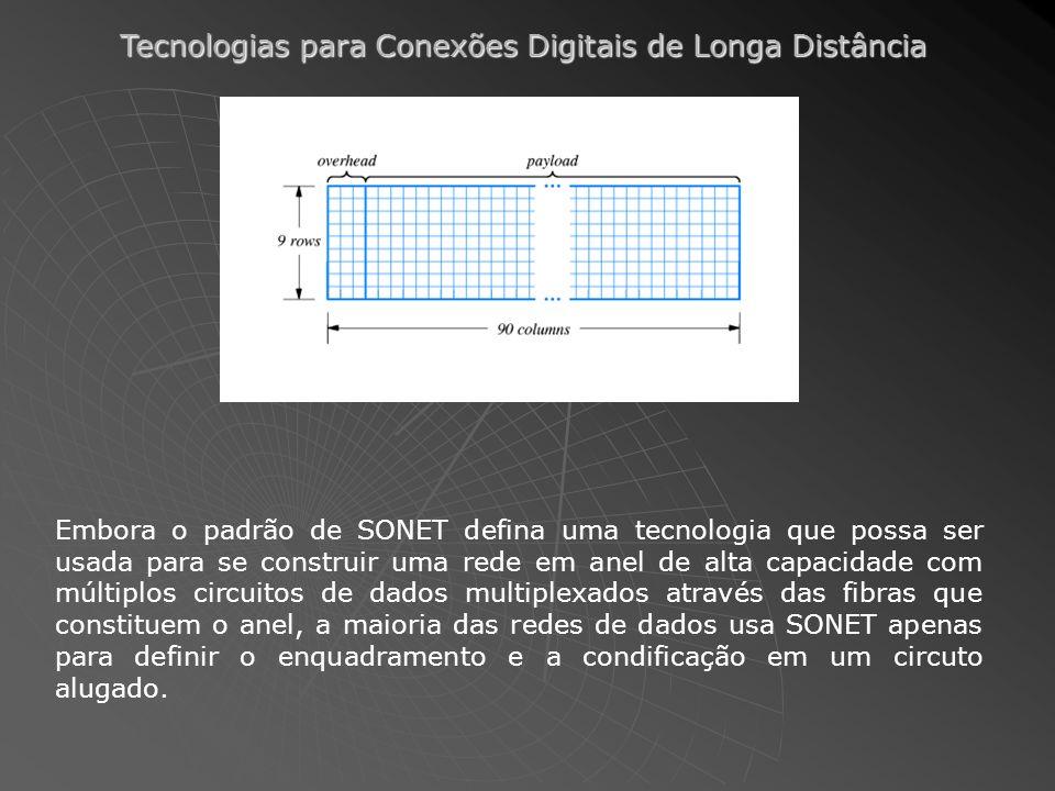 Tecnologias para Conexões Digitais de Longa Distância Embora o padrão de SONET defina uma tecnologia que possa ser usada para se construir uma rede em anel de alta capacidade com múltiplos circuitos de dados multiplexados através das fibras que constituem o anel, a maioria das redes de dados usa SONET apenas para definir o enquadramento e a condificação em um circuto alugado.
