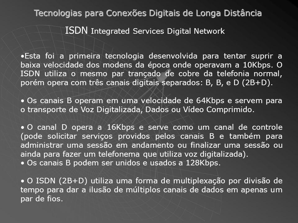 Tecnologias para Conexões Digitais de Longa Distância Esta foi a primeira tecnologia desenvolvida para tentar suprir a baixa velocidade dos modens da época onde operavam a 10Kbps.