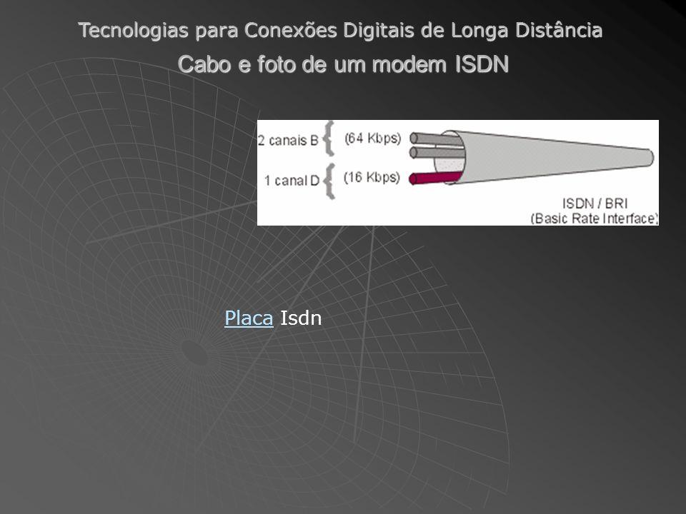 Tecnologias para Conexões Digitais de Longa Distância Cabo e foto de um modem ISDN PlacaPlaca Isdn