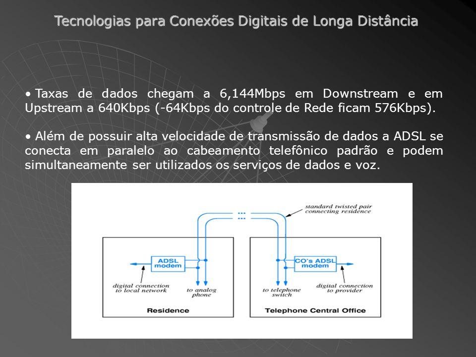 Tecnologias para Conexões Digitais de Longa Distância Taxas de dados chegam a 6,144Mbps em Downstream e em Upstream a 640Kbps (-64Kbps do controle de