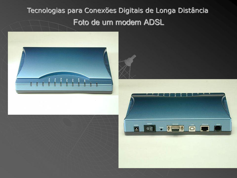 Tecnologias para Conexões Digitais de Longa Distância Foto de um modem ADSL