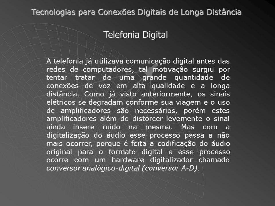 Tecnologias para Conexões Digitais de Longa Distância Taxas de dados chegam a 6,144Mbps em Downstream e em Upstream a 640Kbps (-64Kbps do controle de Rede ficam 576Kbps).