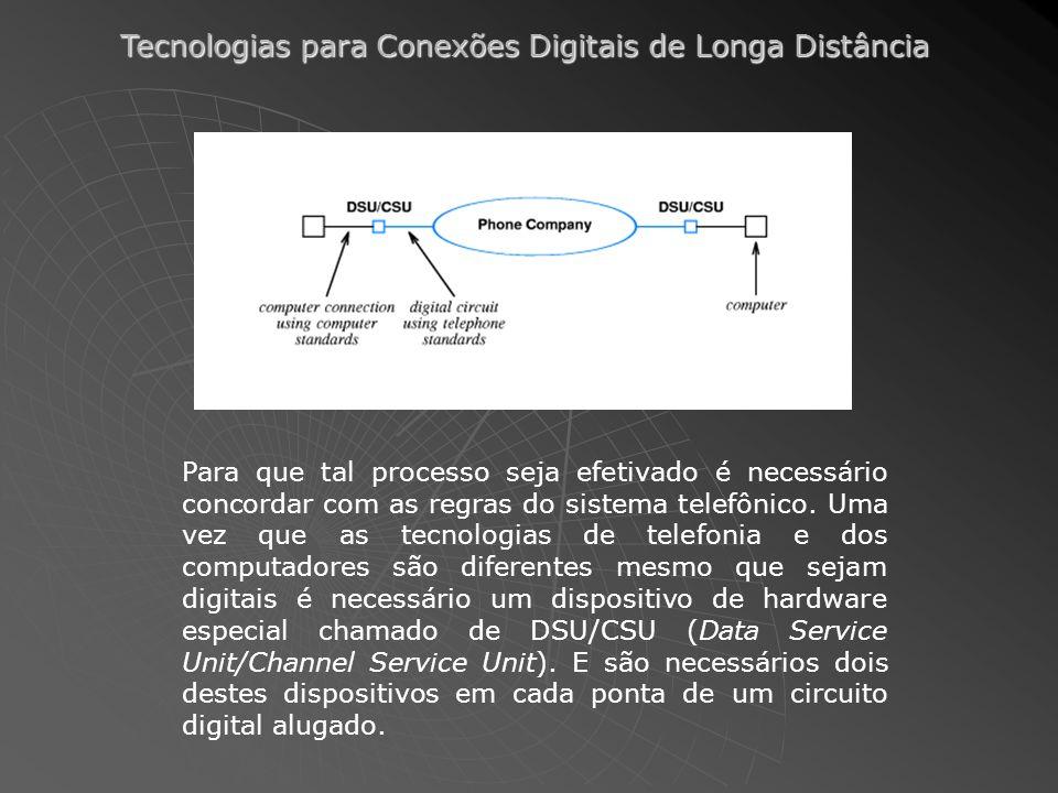 Tecnologias para Conexões Digitais de Longa Distância A parte CSU do dispositivo DSU/CSU é a terminação da linha de diagnósticos.