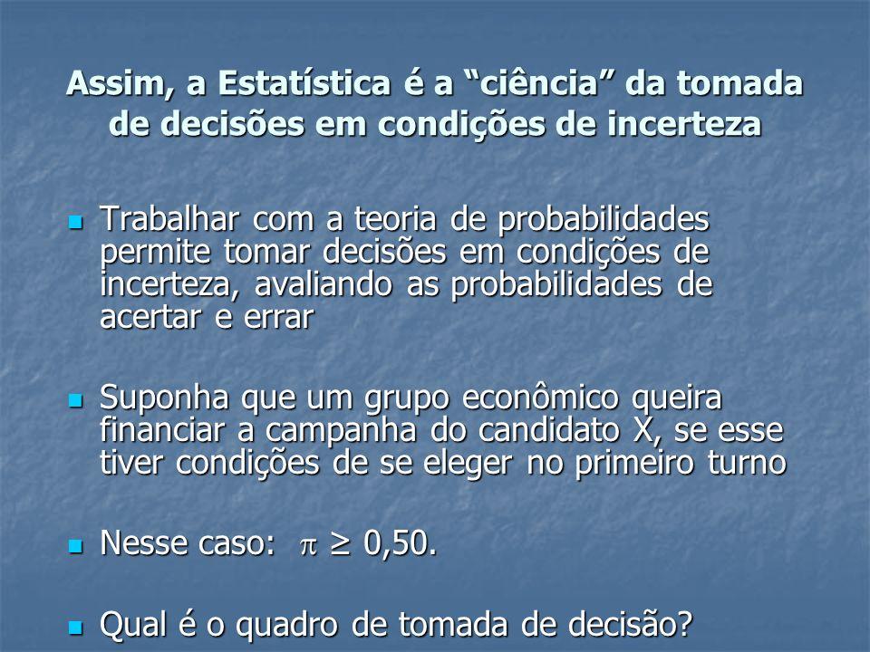 Assim, a Estatística é a ciência da tomada de decisões em condições de incerteza Trabalhar com a teoria de probabilidades permite tomar decisões em co