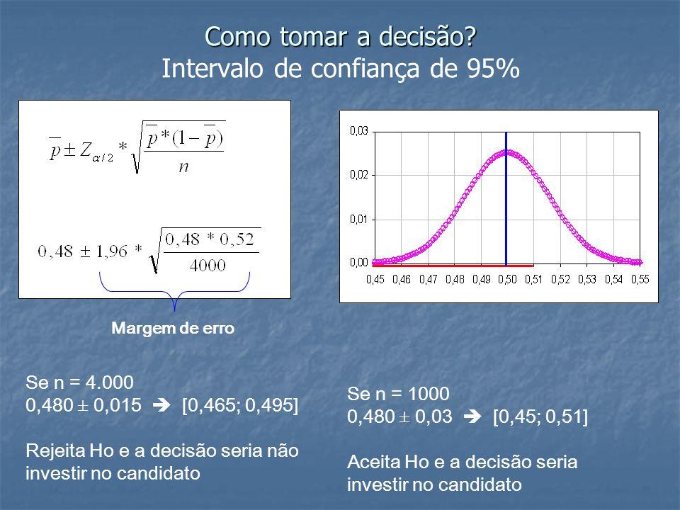 Como tomar a decisão? Como tomar a decisão? Intervalo de confiança de 95% Se n = 4.000 0,480 ± 0,015 [0,465; 0,495] Rejeita Ho e a decisão seria não i