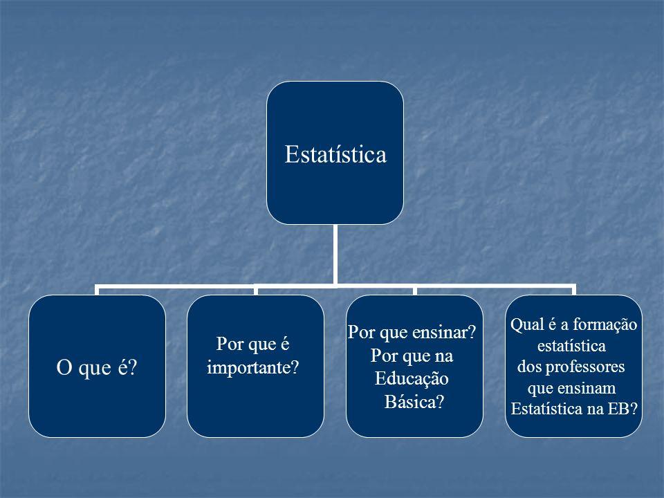 Estatística O que é? Por que é importante? Por que ensinar? Por que na Educação Básica? Qual é a formação estatística dos professores que ensinam Esta