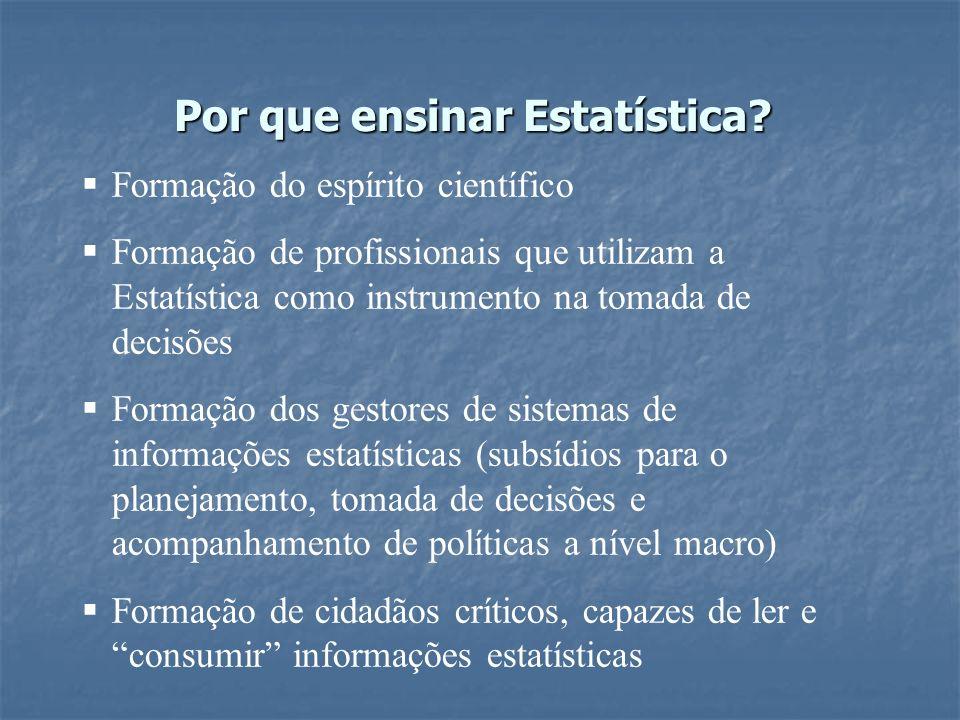 Por que ensinar Estatística? Formação do espírito científico Formação de profissionais que utilizam a Estatística como instrumento na tomada de decisõ