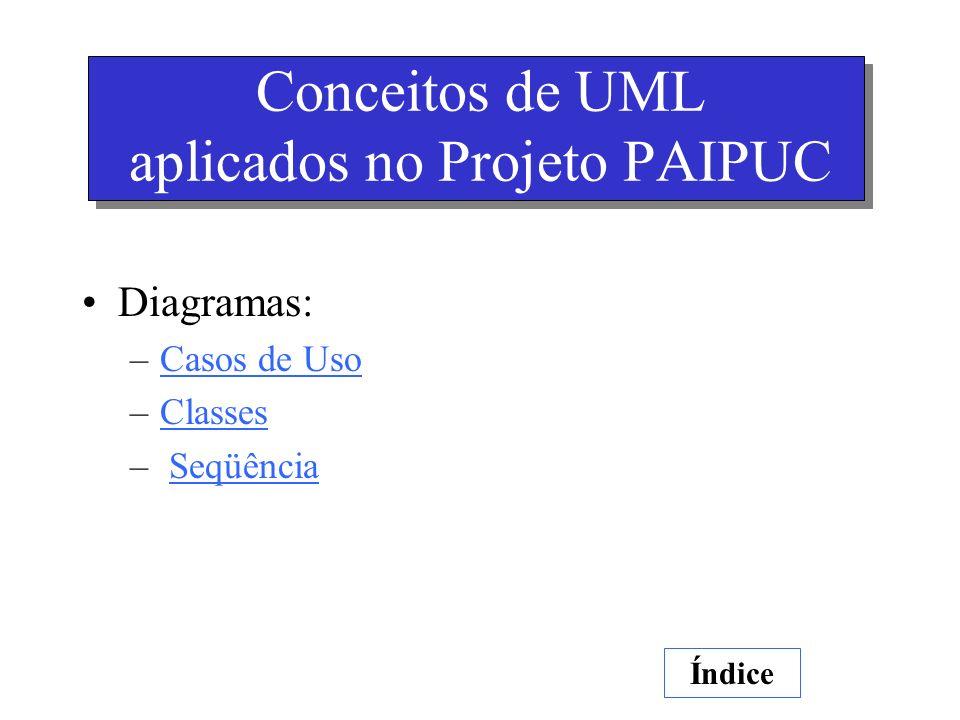Conceitos de UML aplicados no Projeto PAIPUC Diagramas: –Casos de UsoCasos de Uso –ClassesClasses – SeqüênciaSeqüência Índice