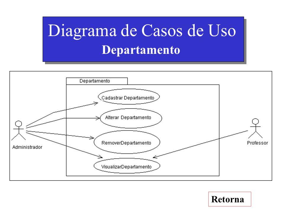 Diagrama de Classes Retorna PrincipalFrm DeptoFrm DeptoLstFrm Universidade DeptoLista Departamento 1 1 * 1 1 1 1 1 1 UniversidadeAtual 1 1 1 1 1 1 1 1 DeptoAtual UniversidadeAtual 1 1 1 1 DeptoAtual 1 1 UniversidadeAtual 1 1 1