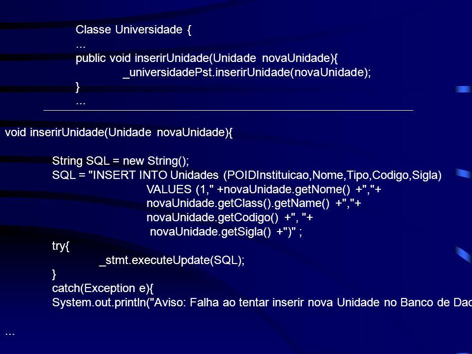 Classe Universidade {... public void inserirUnidade(Unidade novaUnidade){ _universidadePst.inserirUnidade(novaUnidade); }... void inserirUnidade(Unida