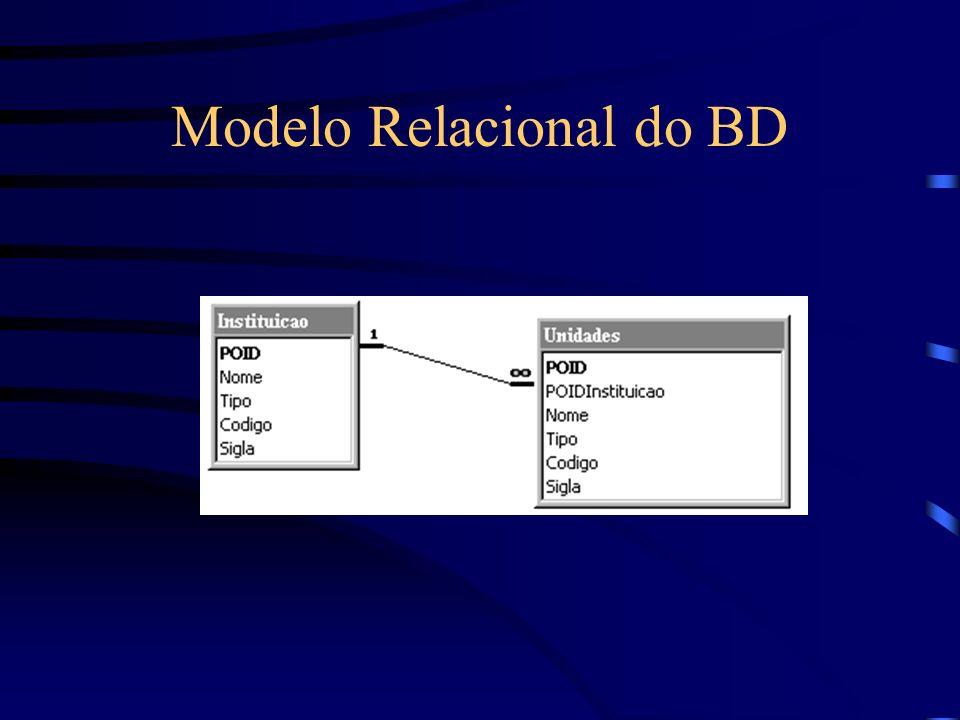 Código em Java public class Aplicacao { public static void main(String[] args){ BibliPst.abrirConexao(); // esta conexao é fechada na operacao terminar() da PrincipalIU...