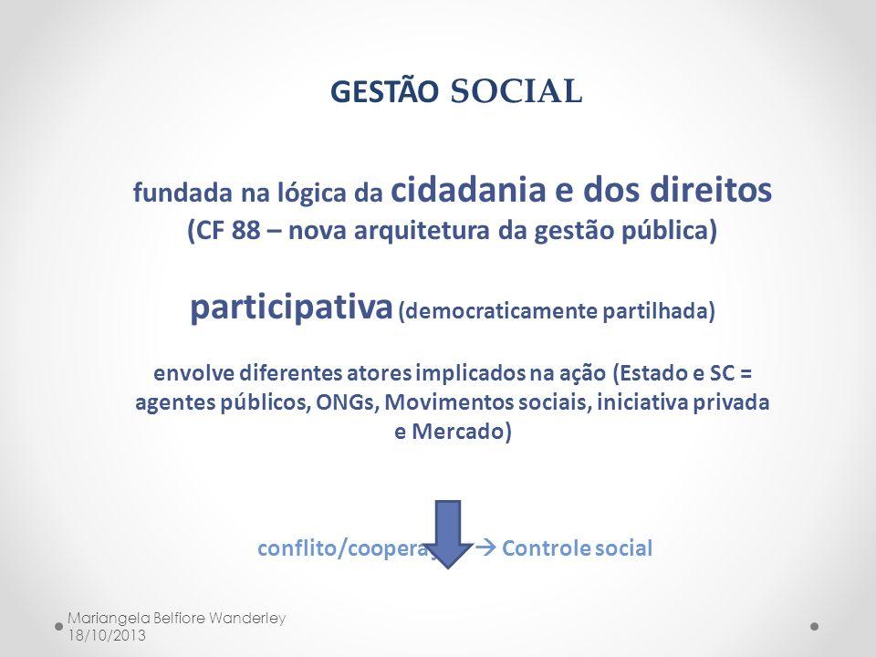 GESTÃO SOCIAL fundada na lógica da cidadania e dos direitos (CF 88 – nova arquitetura da gestão pública) participativa (democraticamente partilhada) e