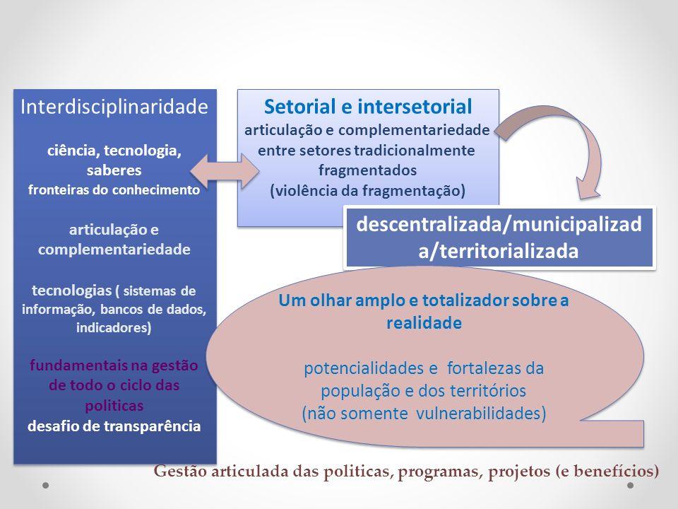 Interdisciplinaridade ciência, tecnologia, saberes fronteiras do conhecimento articulação e complementariedade tecnologias ( sistemas de informação, b