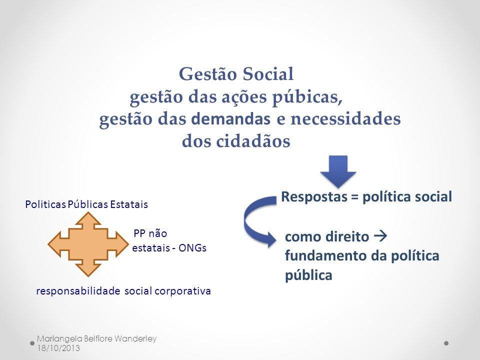 Gestão Social gestão das ações púbicas, gestão das demandas e necessidades dos cidadãos Respostas = política social como direito fundamento da polític