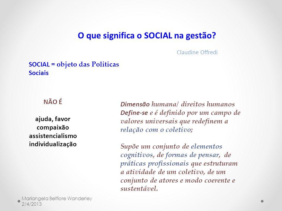 O que significa o SOCIAL na gestão? SOCIAL = objeto das Politicas Sociais NÃO É ajuda, favor compaixão assistencialismo individualização Dimensão huma