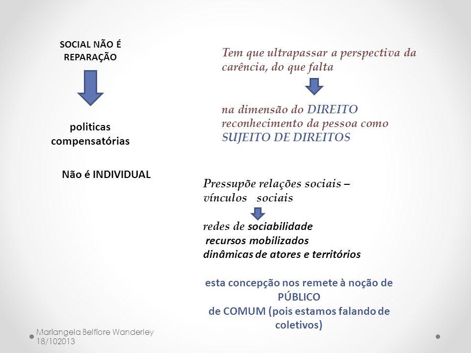A Gestão Social tem finalidades da ação pública/ das politicas públicas estão a serviço de quem.