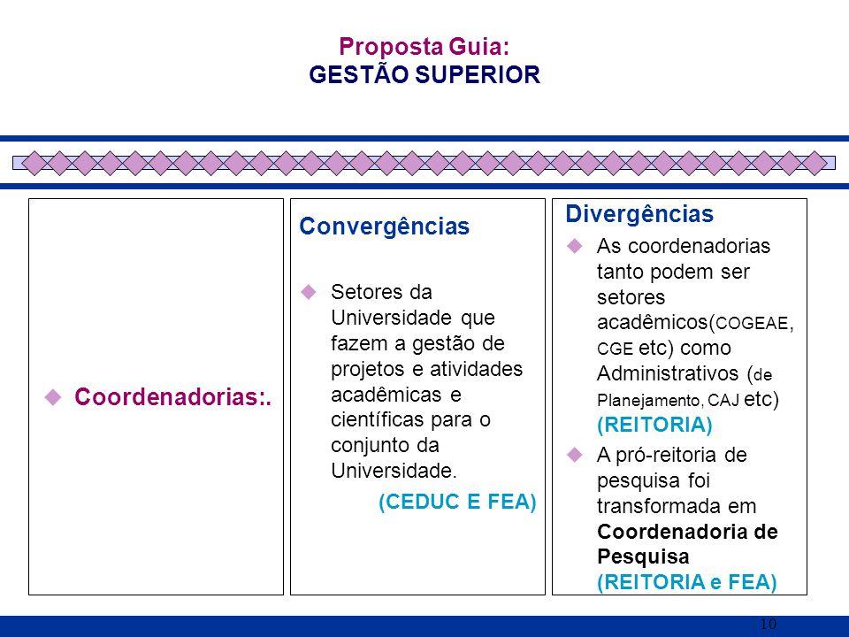 10 Coordenadorias:. Proposta Guia: GESTÃO SUPERIOR Convergências Setores da Universidade que fazem a gestão de projetos e atividades acadêmicas e cien