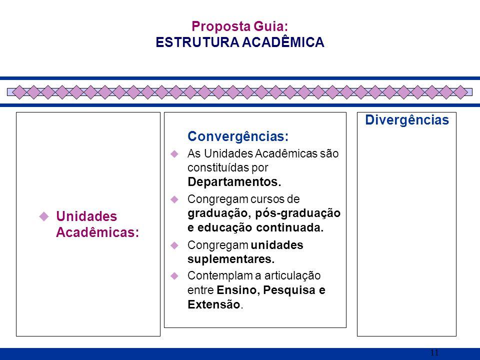 11 Unidades Acadêmicas: Proposta Guia: ESTRUTURA ACADÊMICA Convergências: As Unidades Acadêmicas são constituídas por Departamentos. Congregam cursos