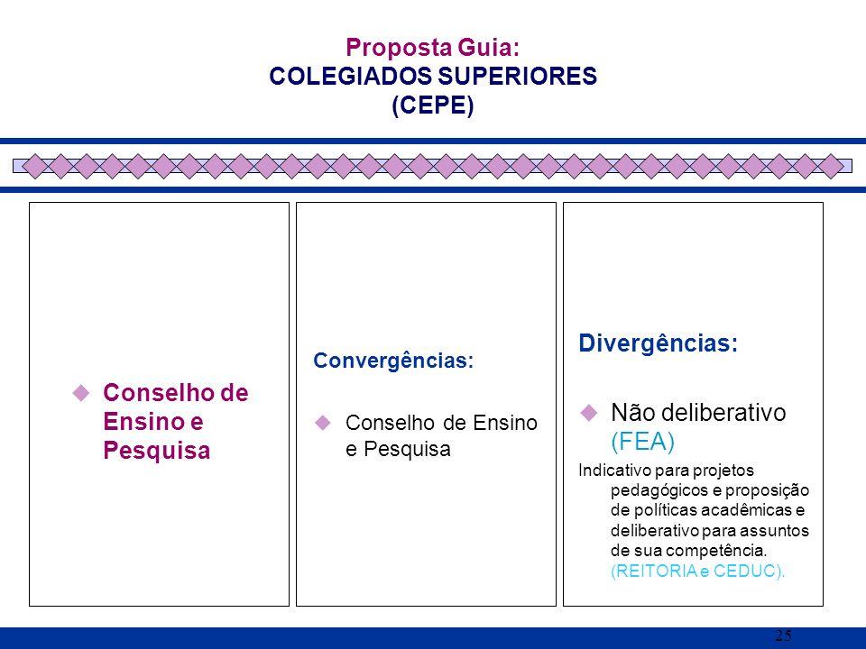 25 Conselho de Ensino e Pesquisa Proposta Guia: COLEGIADOS SUPERIORES (CEPE) Convergências: Conselho de Ensino e Pesquisa Divergências: Não deliberati