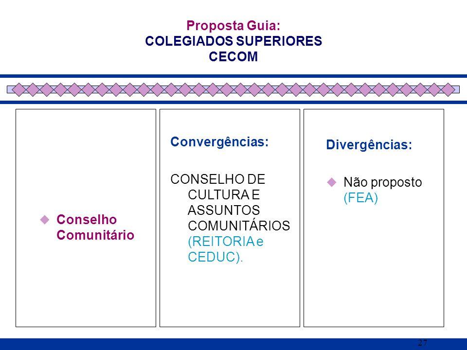 27 Conselho Comunitário Proposta Guia: COLEGIADOS SUPERIORES CECOM Convergências: CONSELHO DE CULTURA E ASSUNTOS COMUNITÁRIOS (REITORIA e CEDUC). Dive