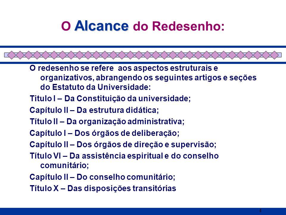4 Alcance O Alcance do Redesenho: O redesenho se refere aos aspectos estruturais e organizativos, abrangendo os seguintes artigos e seções do Estatuto