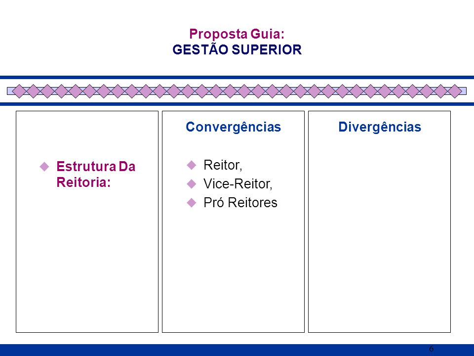 6 Estrutura Da Reitoria: Proposta Guia: GESTÃO SUPERIOR Convergências Reitor, Vice-Reitor, Pró Reitores Divergências