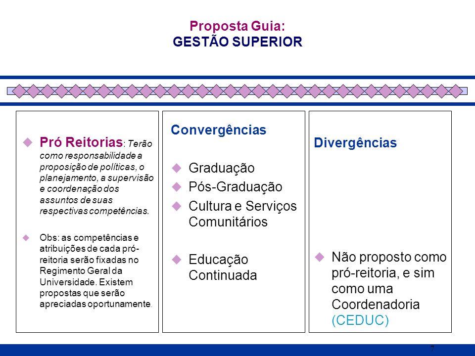 8 Pró Reitorias : Proposta Guia: GESTÃO SUPERIOR Convergências Planejamento, Desenvolvimento e Gestão (CEDUC e FEA) Divergências De Administração: As atividades de planejamento e desenvolvimento estão propostas em duas coordenadorias vinculada diretamente a Reitoria.