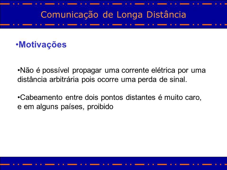 Comunicação de Longa Distância Motivações Não é possível propagar uma corrente elétrica por uma distância arbitrária pois ocorre uma perda de sinal. C