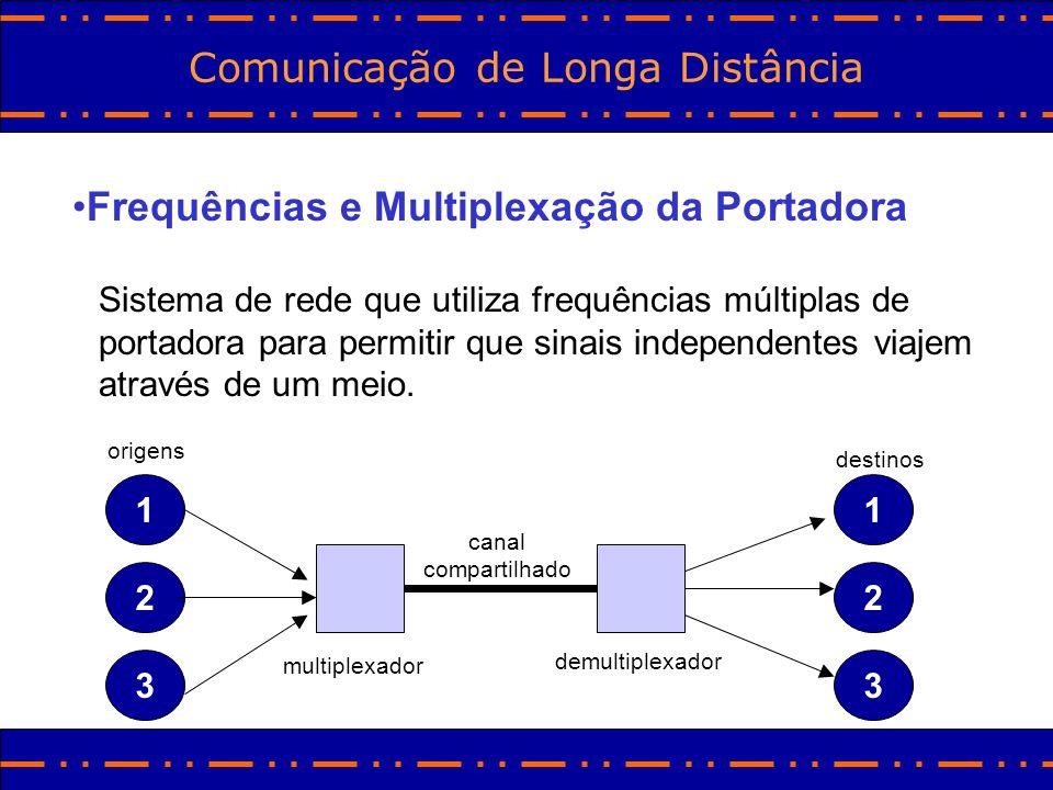 Comunicação de Longa Distância Frequências e Multiplexação da Portadora Sistema de rede que utiliza frequências múltiplas de portadora para permitir q