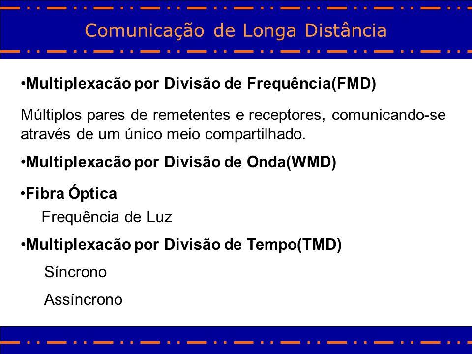 Comunicação de Longa Distância Múltiplos pares de remetentes e receptores, comunicando-se através de um único meio compartilhado. Multiplexacão por Di