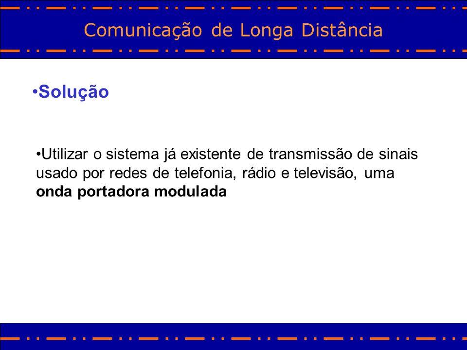 Comunicação de Longa Distância Solução Utilizar o sistema já existente de transmissão de sinais usado por redes de telefonia, rádio e televisão, uma o
