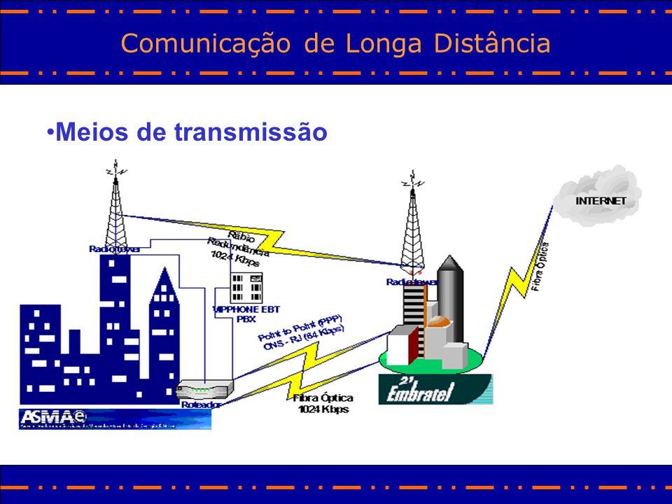 Comunicação de Longa Distância Meios de transmissão Caso MAE