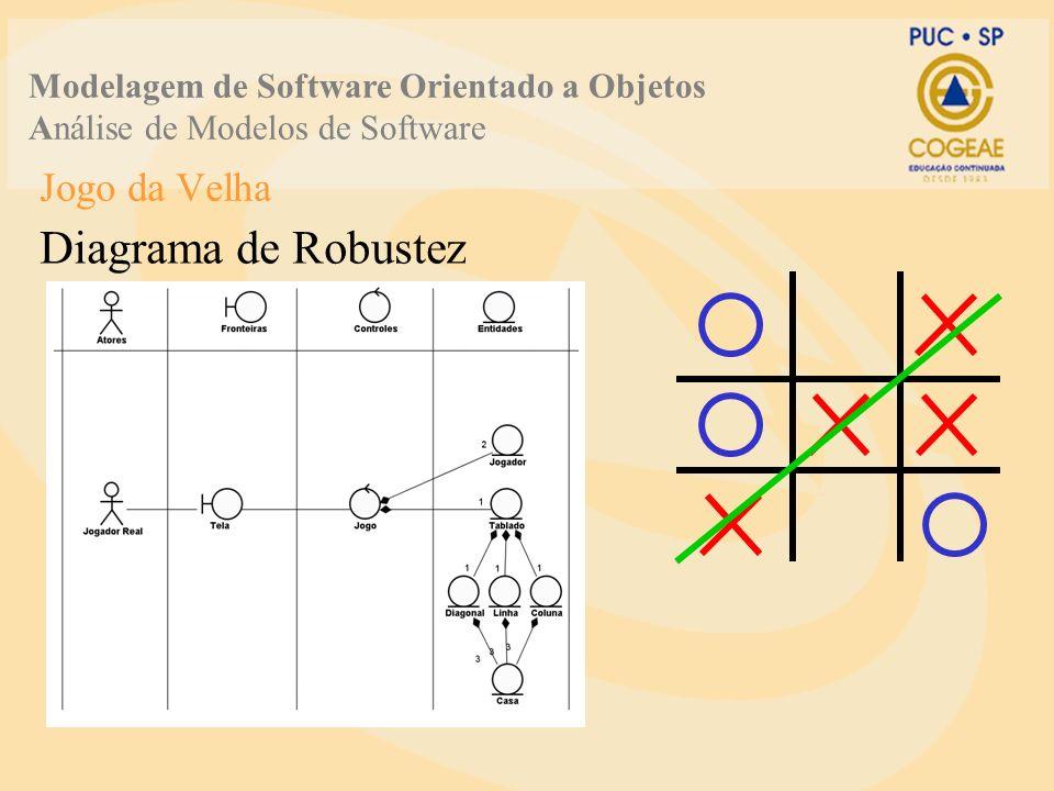 Jogo da Velha Diagrama de Robustez Modelagem de Software Orientado a Objetos Análise de Modelos de Software