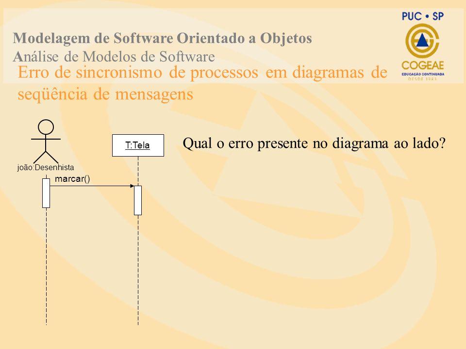 Erro de sincronismo de processos em diagramas de seqüência de mensagens Modelagem de Software Orientado a Objetos Análise de Modelos de Software joão:Desenhista T:Tela Qual o erro presente no diagrama ao lado.