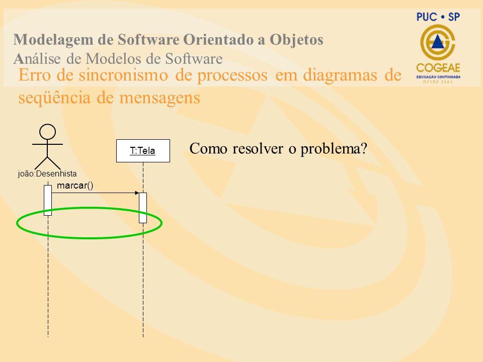 Erro de sincronismo de processos em diagramas de seqüência de mensagens Modelagem de Software Orientado a Objetos Análise de Modelos de Software joão:Desenhista T:Tela Como resolver o problema.