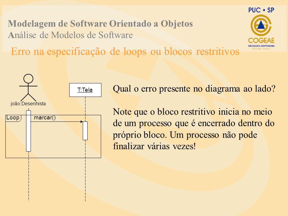Erro na especificação de loops ou blocos restritivos Modelagem de Software Orientado a Objetos Análise de Modelos de Software joão:Desenhista T:Tela Qual o erro presente no diagrama ao lado.