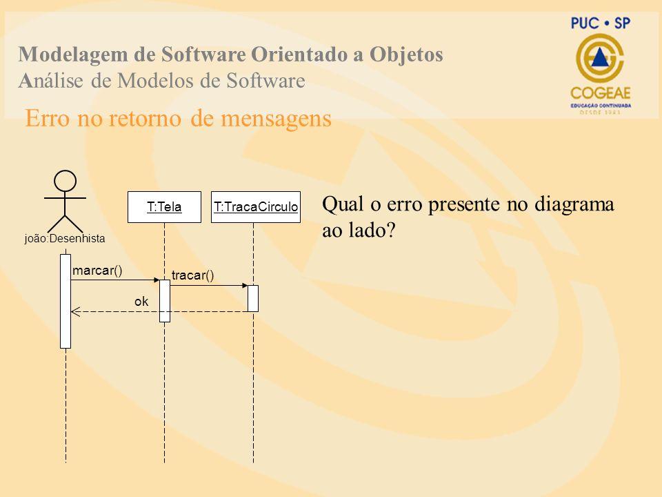 Erro no retorno de mensagens Modelagem de Software Orientado a Objetos Análise de Modelos de Software joão:Desenhista T:Tela Qual o erro presente no diagrama ao lado.