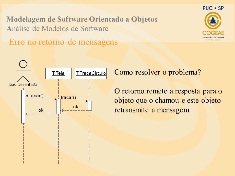 Erro no retorno de mensagens Modelagem de Software Orientado a Objetos Análise de Modelos de Software joão:Desenhista T:Tela Como resolver o problema.
