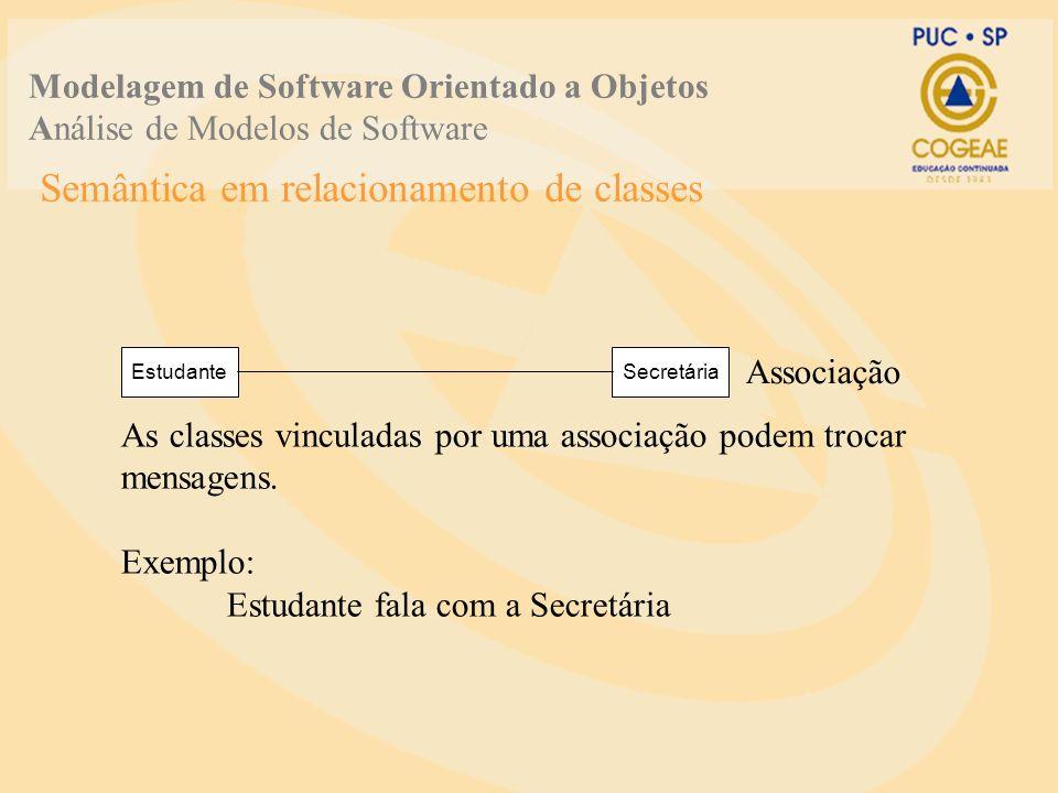 Semântica em relacionamento de classes Modelagem de Software Orientado a Objetos Análise de Modelos de Software EstudanteSecretária Associação As classes vinculadas por uma associação podem trocar mensagens.
