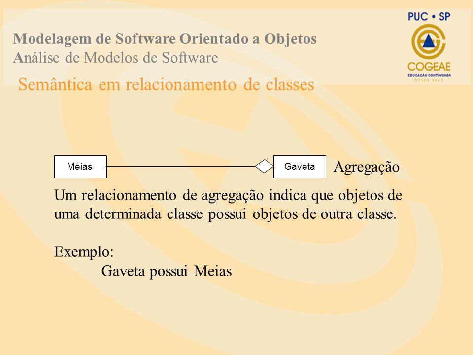 Semântica em relacionamento de classes Modelagem de Software Orientado a Objetos Análise de Modelos de Software MeiasGaveta Agregação Um relacionamento de agregação indica que objetos de uma determinada classe possui objetos de outra classe.