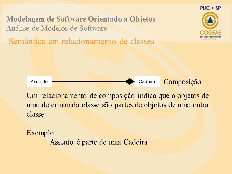 Semântica em relacionamento de classes Modelagem de Software Orientado a Objetos Análise de Modelos de Software AssentoCadeira Composição Um relacionamento de composição indica que o objetos de uma determinada classe são partes de objetos de uma outra classe.