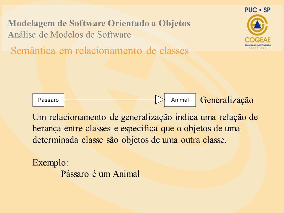 Semântica em relacionamento de classes Modelagem de Software Orientado a Objetos Análise de Modelos de Software PássaroAnimal Generalização Um relacionamento de generalização indica uma relação de herança entre classes e especifica que o objetos de uma determinada classe são objetos de uma outra classe.