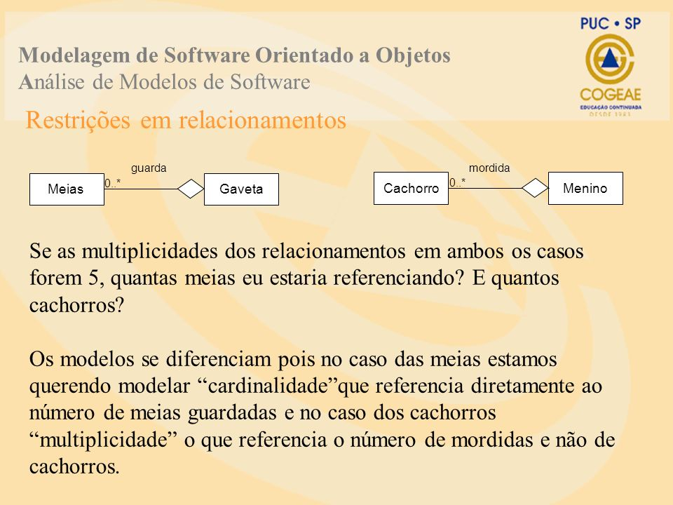 Restrições em relacionamentos Modelagem de Software Orientado a Objetos Análise de Modelos de Software MeiasGaveta CachorroMenino 0..* guardamordida Se as multiplicidades dos relacionamentos em ambos os casos forem 5, quantas meias eu estaria referenciando.