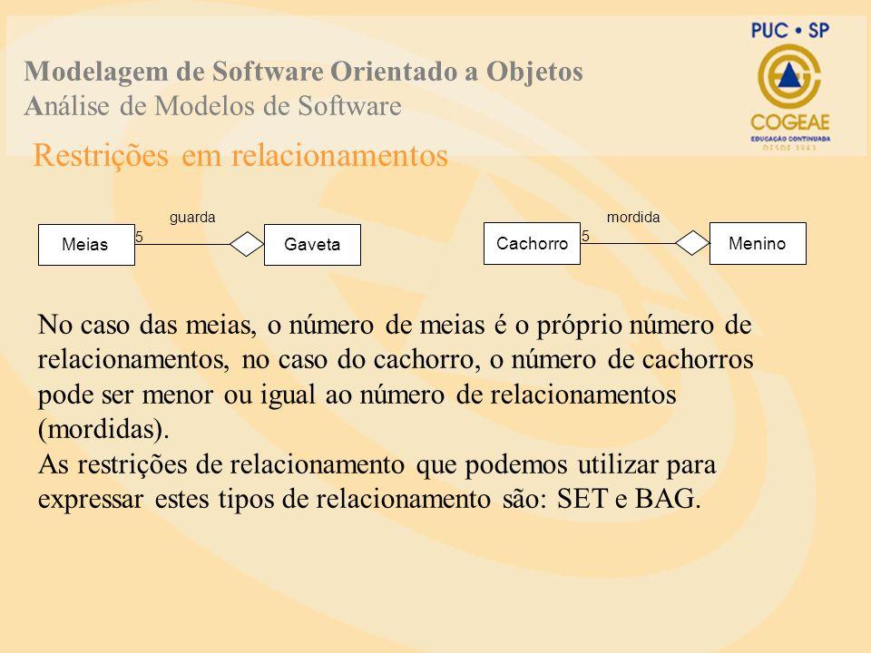 Restrições em relacionamentos Modelagem de Software Orientado a Objetos Análise de Modelos de Software MeiasGaveta CachorroMenino 5 5 guardamordida No caso das meias, o número de meias é o próprio número de relacionamentos, no caso do cachorro, o número de cachorros pode ser menor ou igual ao número de relacionamentos (mordidas).